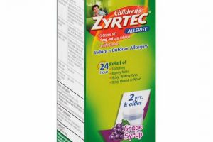 Save With $2.00 Off Childrens Zyrtec Products Coupon!