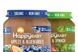 Happy Baby Organics Jars On Sale, Only $0.95 at Target!