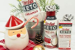 Save With $2.00 Off Slimfast Keto Product Coupon!