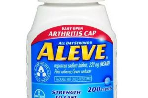 Save With $1.50 Off Aleve Coupon!