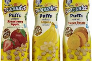 Gerber Puffs On Sale, Only $1.49 at Target!