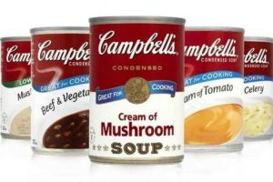 Campbell's Condensed Soup Cans On Sale, Only $0.80 at Walmart!