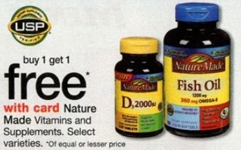 fish oil wags new