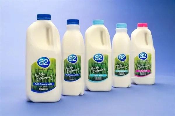 a2 Milk Printable Coupon