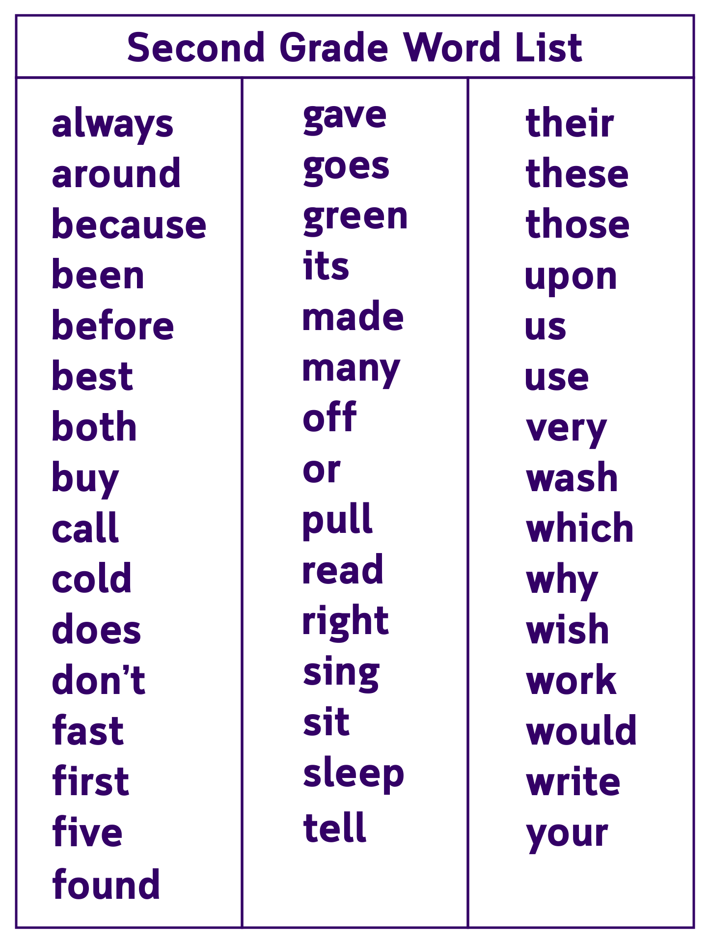 5 Best Second Grade Sight Words Printable