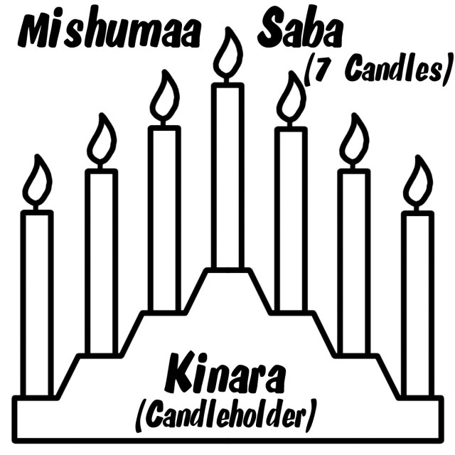 Drawing Kwanzaa #20 (Holidays and Special occasions