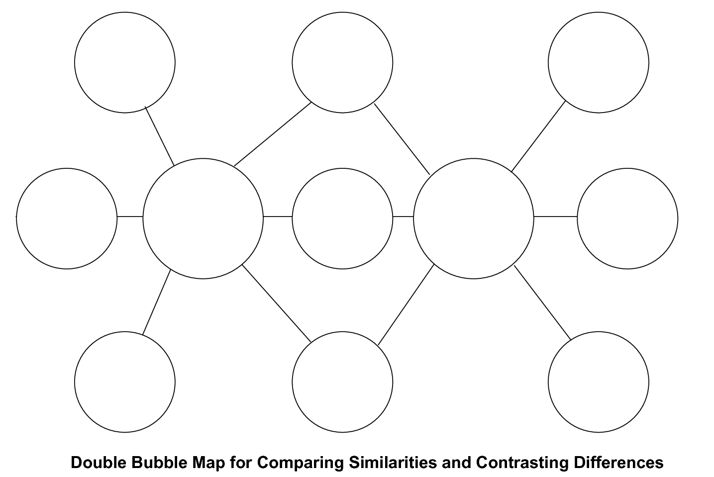 Printable Double Bubble Map Template