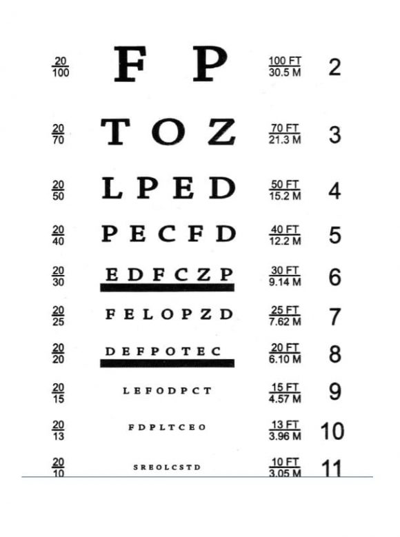 photograph regarding Printable Eye Charts named snellen eye chart printable pdf Anexa Attractiveness