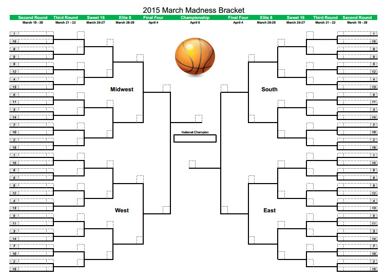 Print out March Madness Bracket for 2015