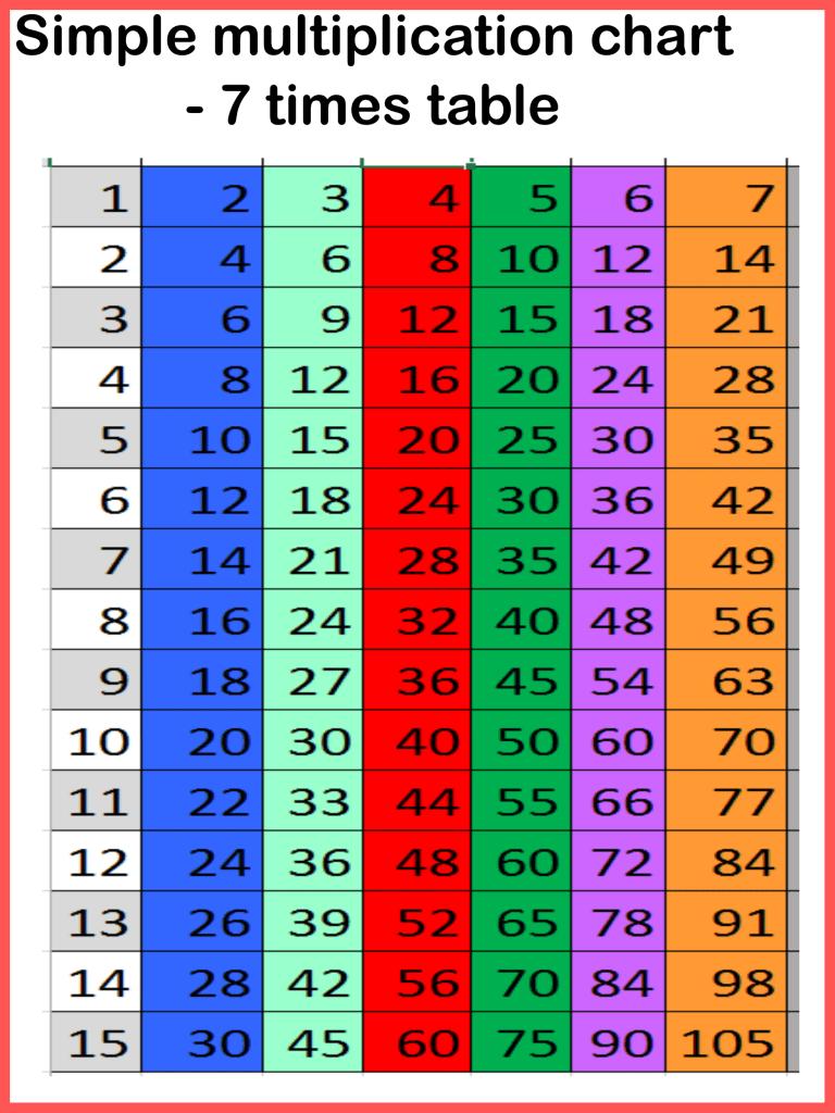 Printable 7 times chart