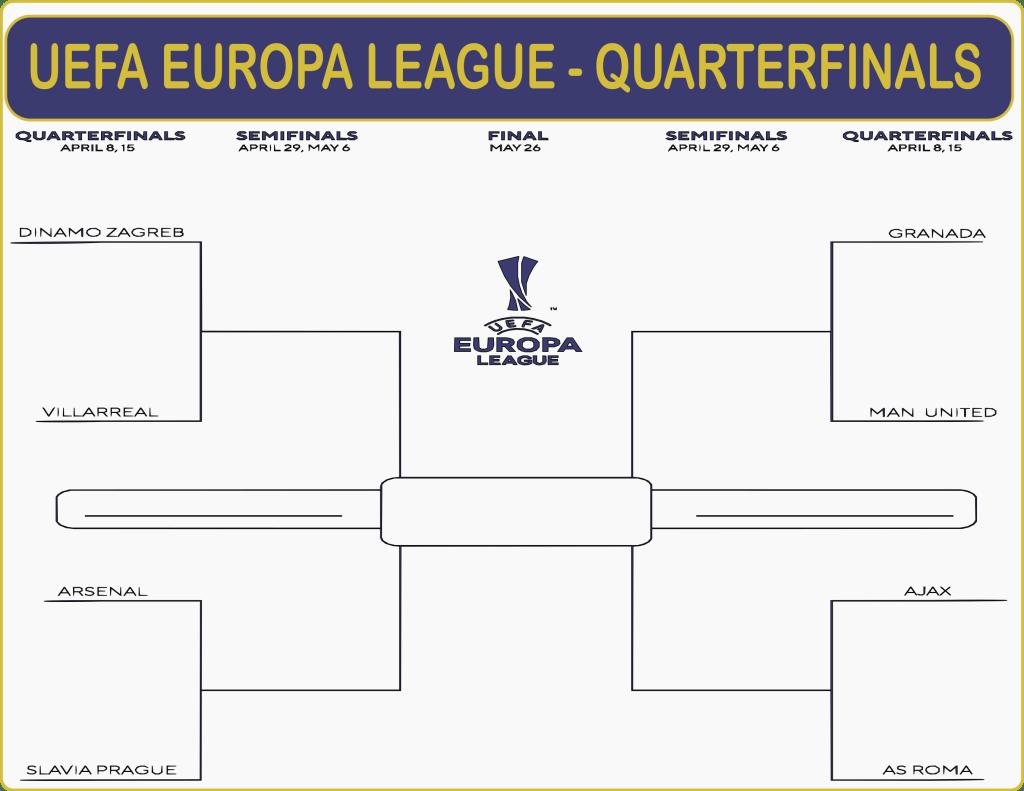 Europa UEFA League Bracket quarterfinals