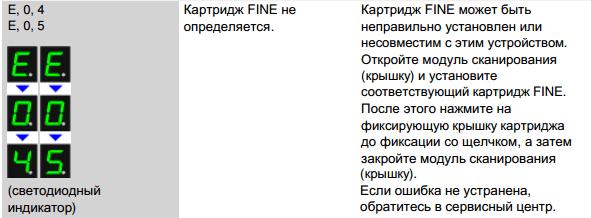 Ошибка E04/E05