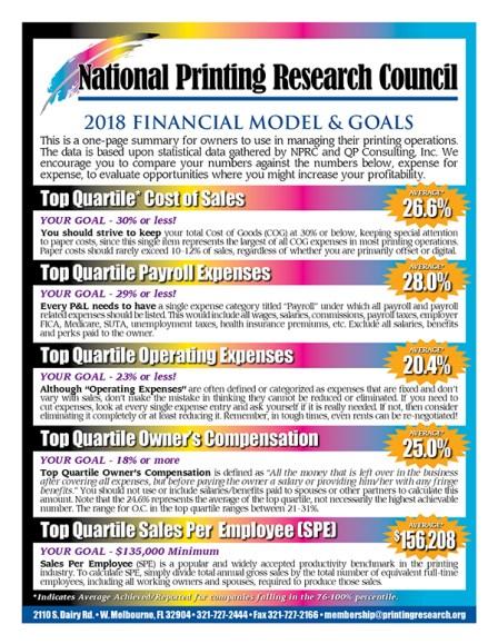 Free Financial Printing Goals Sheet with key ratios