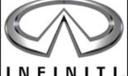 Ausmalbilder: Infiniti – Logo