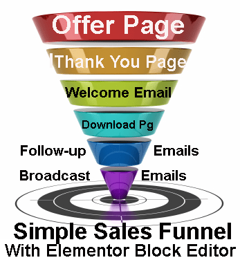 Simple Sales Funnel with Elementor