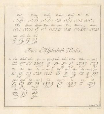 Balis Alphabet: Block and cursive texts.