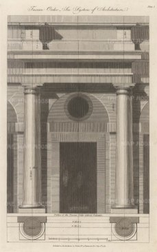 Tuscan Order. Anterior view of a portico without pedestals.