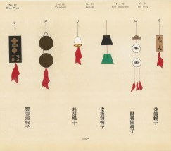 Chinese Pictorial Signs: Decorative signs for Brass wares, Vermicelli, Leather, Eye Medicines and Tea.