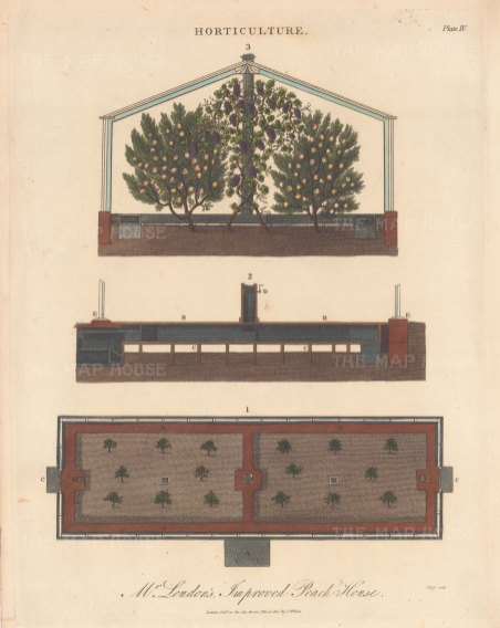 Horticulture: Peach House. 1. Ground plan 2. transverse section of the underground works 3. upper section.