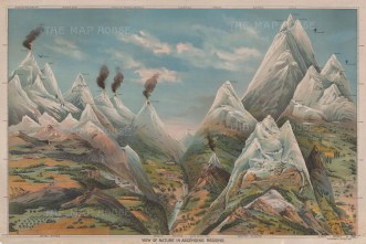 Nature in Ascending Regions: Comparative chart of the mountains, volcanoes and accomplished summits across the world.