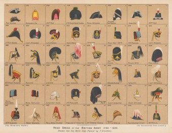 British Army Headdress 1750-1900. Forty-seven different regimental headdress.