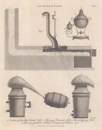 Distillation Stills: Flat Scotch, Danish, Rectifying, and portable still for compound waters.