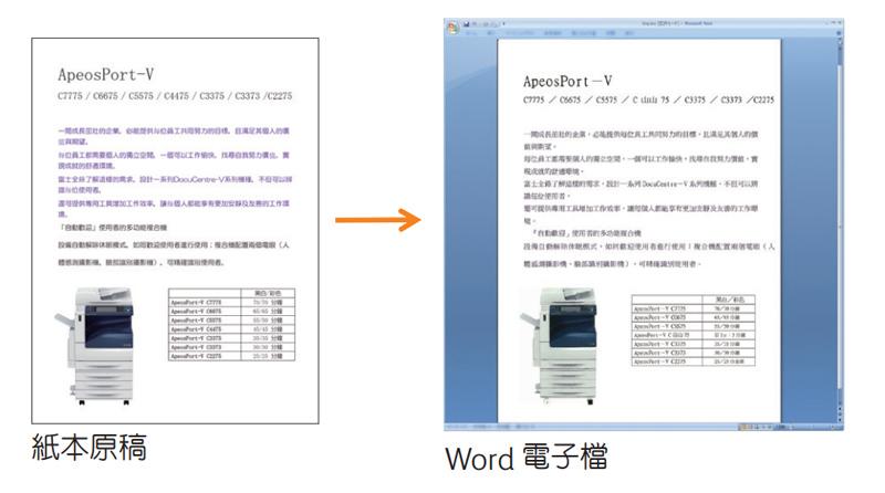 全錄彩色影印機 c5576r ocr轉黨成word功能 富士全錄 彩印機c5576R fuji Xerox彩色複合機 c5576r