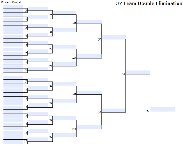 photograph about Printable 64 Team Bracket named Fillable 15 Staff members One Removing Match Bracket