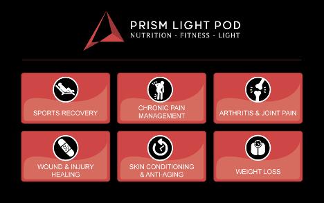 Six Settings of Prism Light Pod