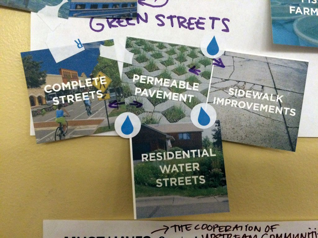 Millvale community members select desirable types of projects from a strategies deck. Photo credit: evolveEA