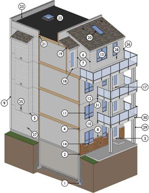 The many details and air barrier system details required as part of a typical larger building. Image credit RDH