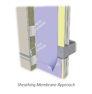 Sheathing Membrane Approach – Mechanically Attached and Self-Adhered