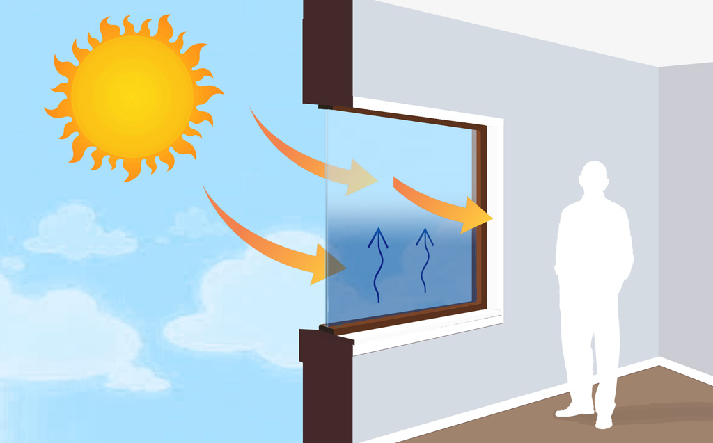 With switchable glazing, windows darken automatically based on temperature, brightness or electric current. This helps keep rooms cooler and eliminates the chore of closing blinds or curtains for seniors who may have trouble moving or reaching. Courtesy of OZ Architecture