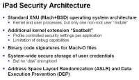 iPad security architecture constituents