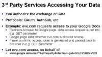 3rd-party services accessing user data