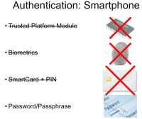 Authentication on smartphones