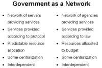 Analogy in digital and governmental networks