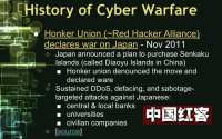 Honker Union's cyber campaign against Japan