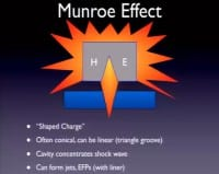 Principle of the Munroe effect