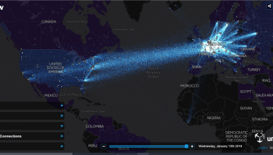 Tor network flow map