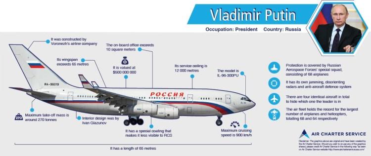 Vladimir-Putin-private-jet-infographic-air-charter-service_tcm61-40891