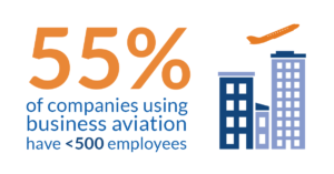 55-percent-of-bizav-companies-have-less-than-500-employees-300x157