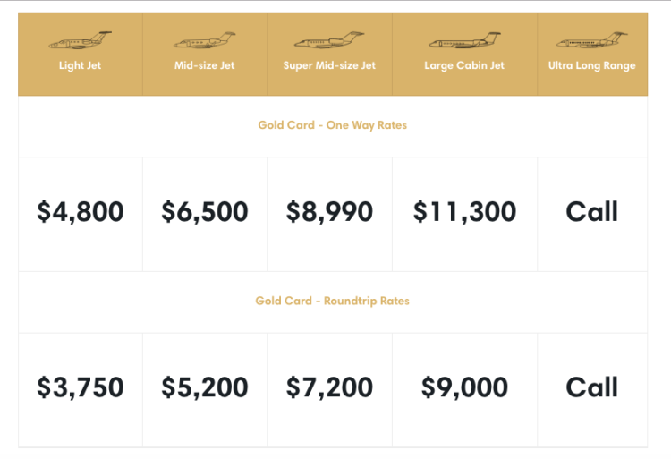 Star Jets offers jet cards with roundtrip pricing starting at $3,750 per hour