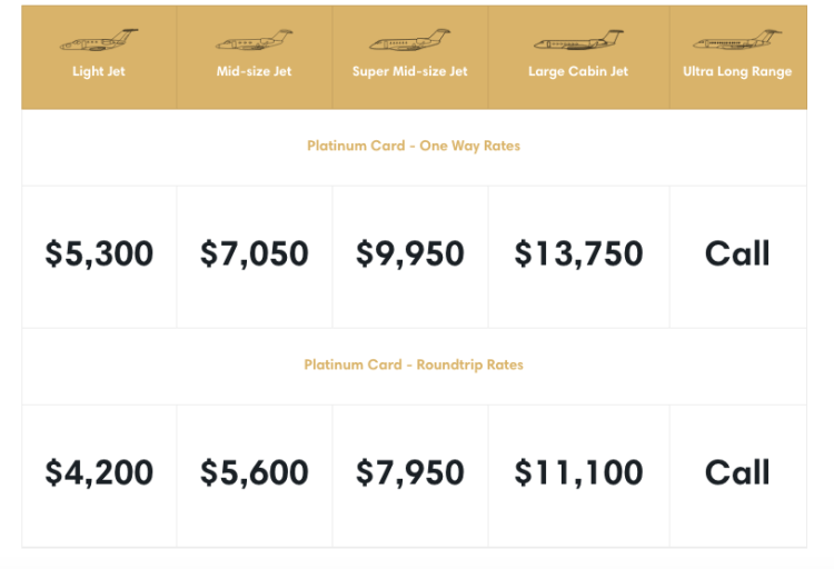 Star Jets International offers one-way guaranteed prices starting at $5,300 per hour for its Platinum Card