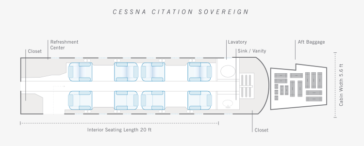 Cessna Citation Sovereign cabin layout