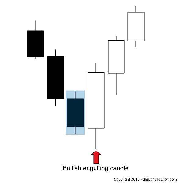japoniškų žvakidžių pamoka)
