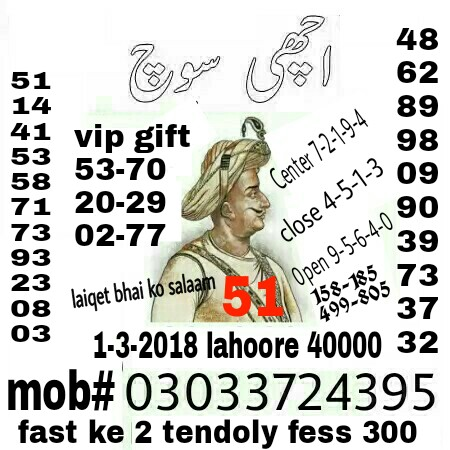 Prize bond Guess Papers 40000 March 2018 Draw Lahore (2)