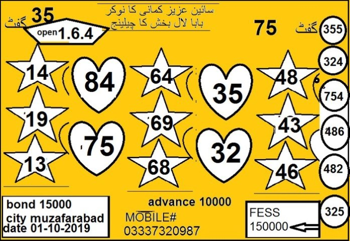 15000 Prize bond Guess Papers 2019 (7)