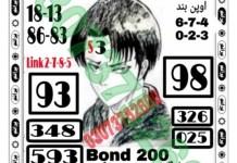 200 Prize Bond Guess Paper 2018 (5)