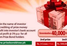 Rs. 40000 Premium Prize bond Draw All Results